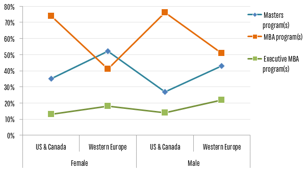 chart 2_2014 preliminary