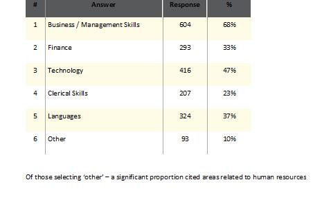 MOOCs figure 5