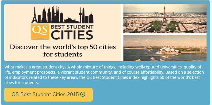 QS best city
