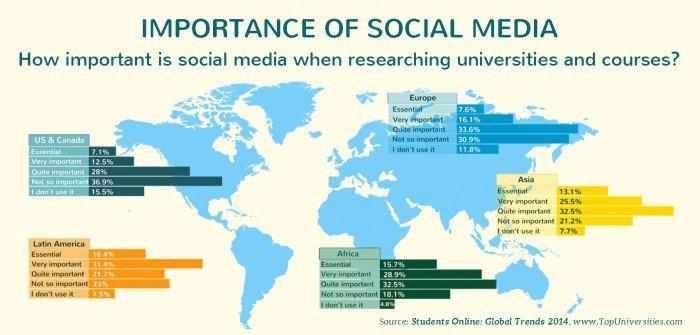 Mass Media: Role of Mass Media in Development