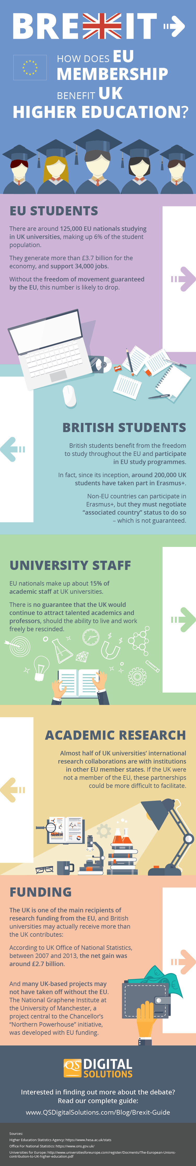 the benefit of join eu Guide to the countries waiting in the wings to join the european union club.