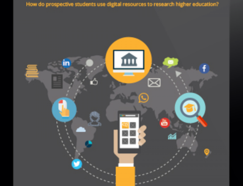Students Online: Global Trends 2015