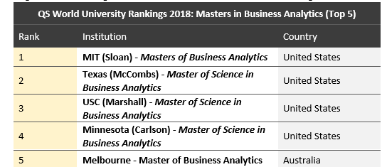 master in business analytics
