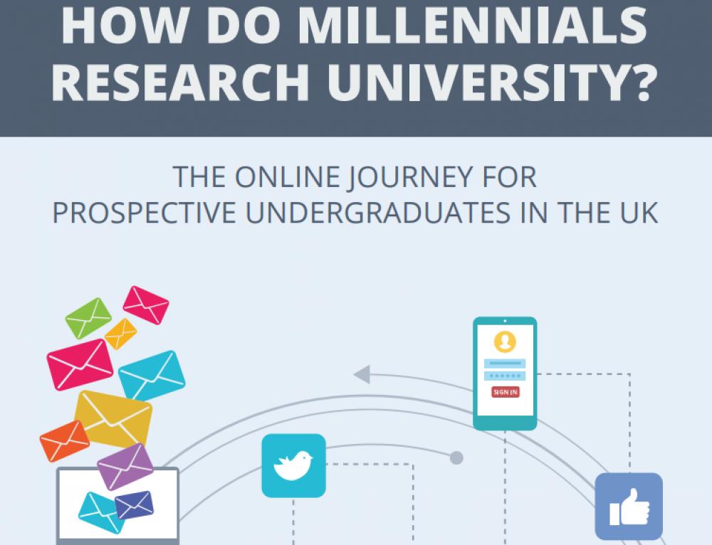 How do Prospective Undergraduates Research Universities?