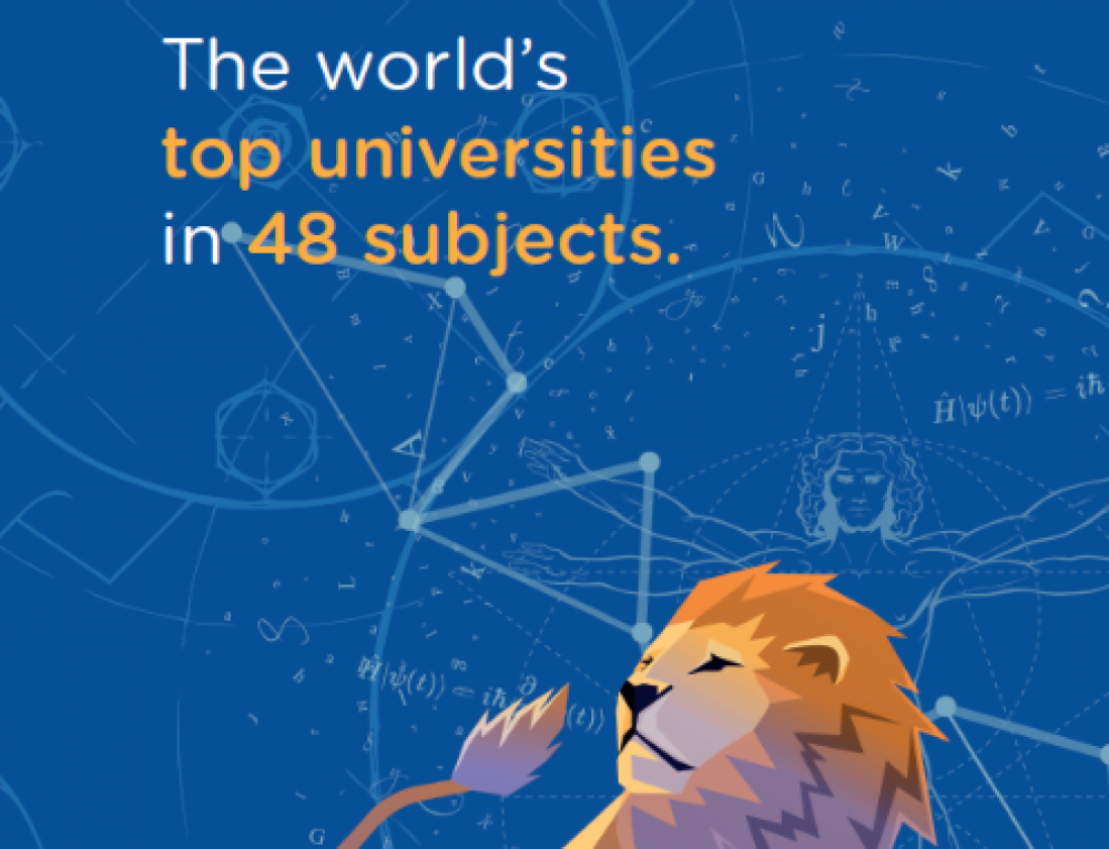 Pre-Request the QS World University Rankings by Subject 2019