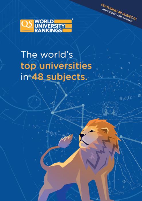 Qs World University Rankings By Subject 2019 Qs
